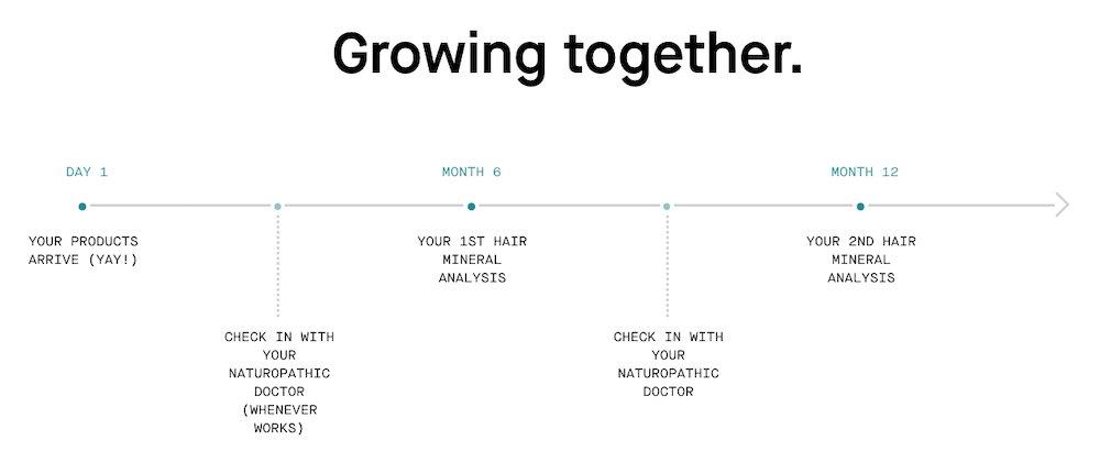 nutrafol growing together