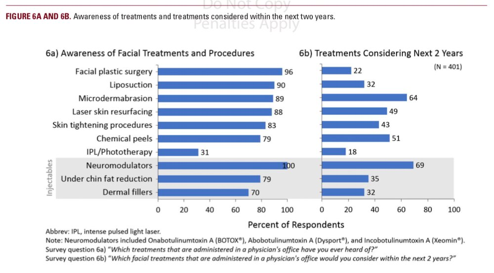 understanding the female hispanic and latino american facial aesthetic patient header figure 6a 6b