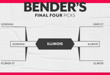 March Insanity predictions 2021: Invoice Bender's expert NCAA Occasion bracket picks