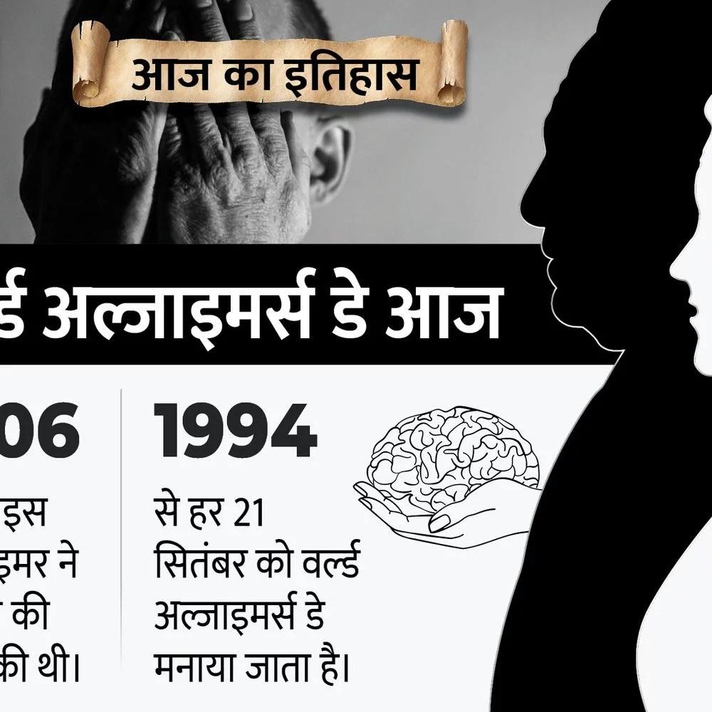 आज का इतिहास:आज वर्ल्ड अल्जाइमर्स डे यानी बुजुर्गों के भूलने की बीमारी को लेकर जागरूकता बढ़ाने का दिन, भारत में 2 करोड़ से ज्यादा बुजुर्ग इस बीमारी के शिकार