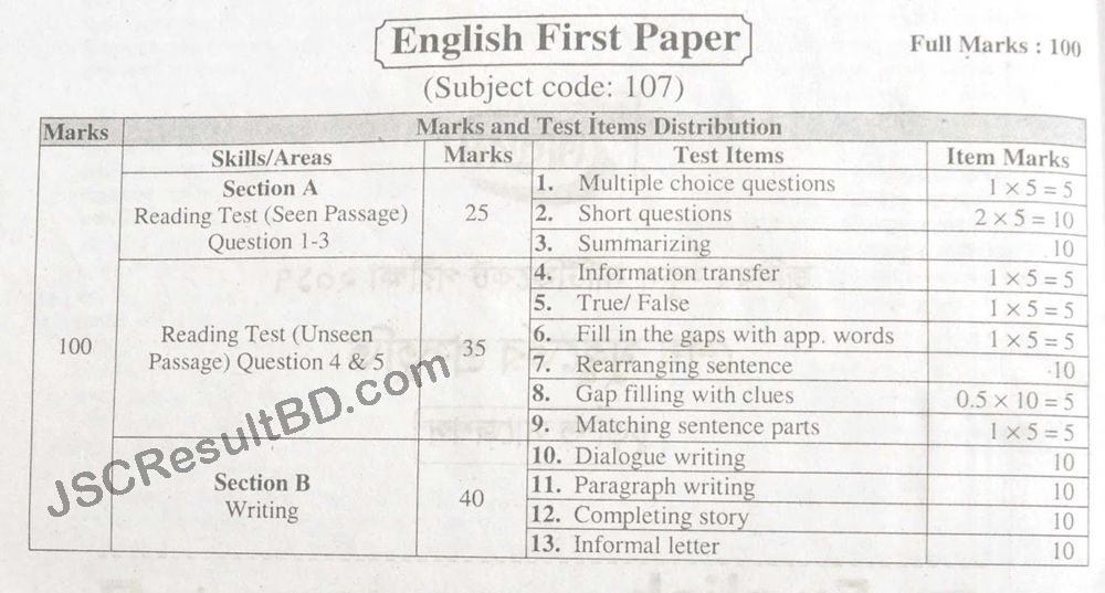 JSC English Suggestion 2018 1st Paper for All Board