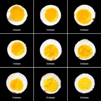 How to boil an egg...to perfection!