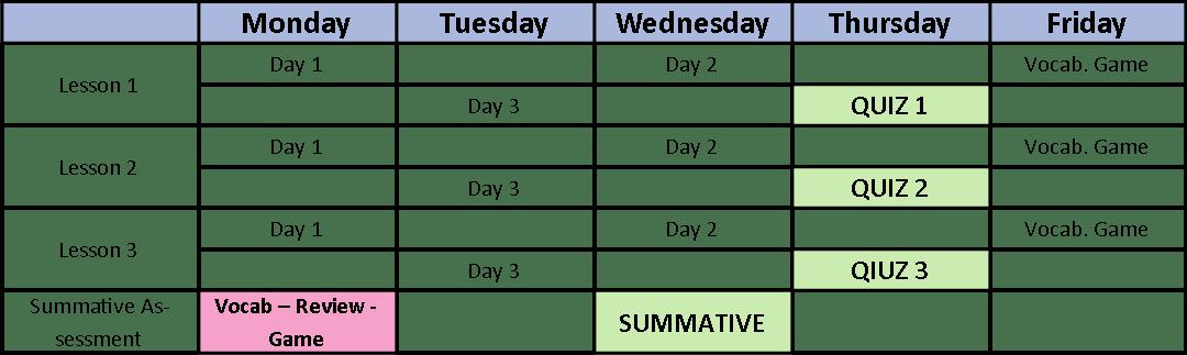 Vocabulary Block Scheduling