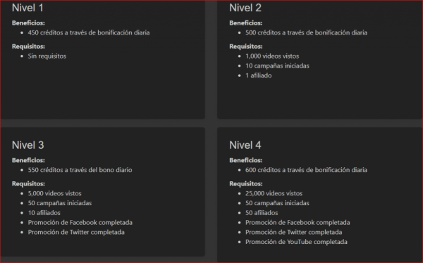 YTMonster Niveles 1-4
