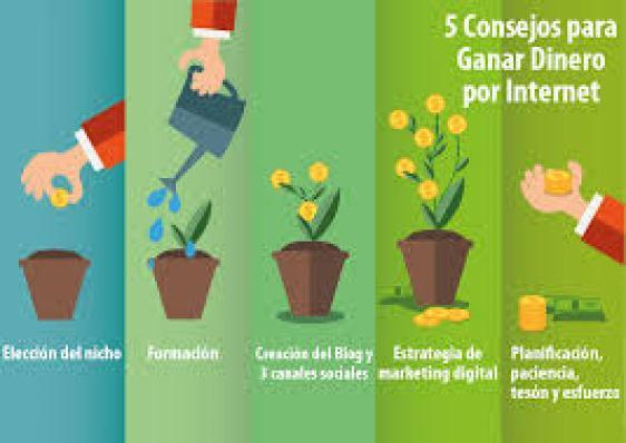 Consejos para ganar dinero por Internet