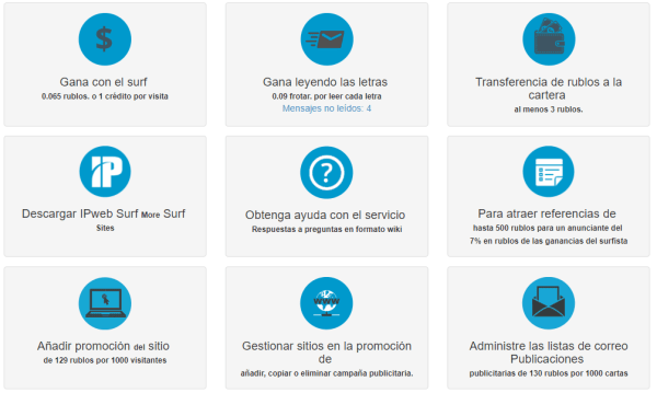 IPweb Cómo funciona
