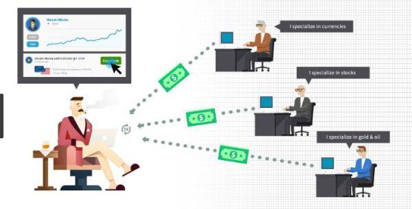 Páginas para ganar dinero con el trading