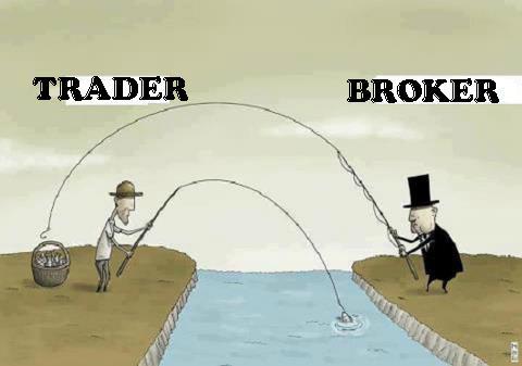 Trading Trader y Broker