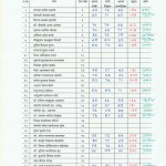 JS Yog - Photos - Exam Result - 2010