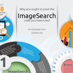 Why you ought to post the imagesearch code you have tried