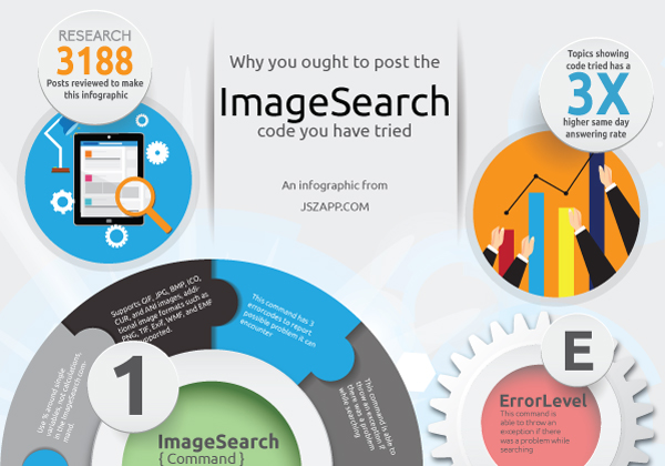 why-post-imagesearch-code-tried-Infographic-thumbnail