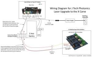XCarve Upgrade | J Tech Photonics, Inc