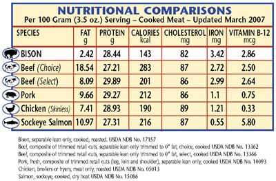 nutrition-chart1