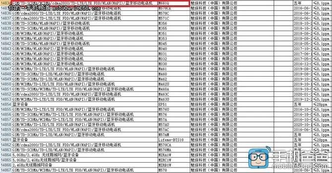 Doc Meizu MX6