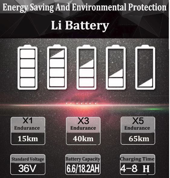 batterie trotinette