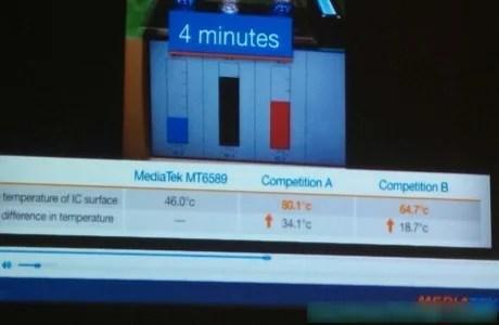 mesure température mt6589
