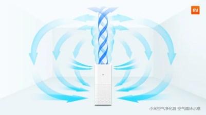 xiaomi-air_purifier