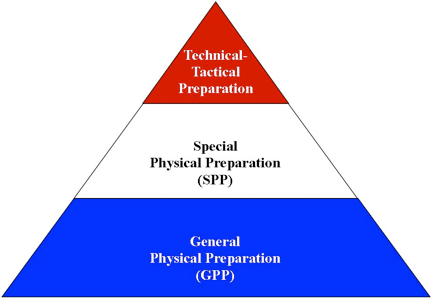pyramid 1