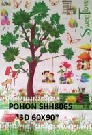 shh8065-pohon