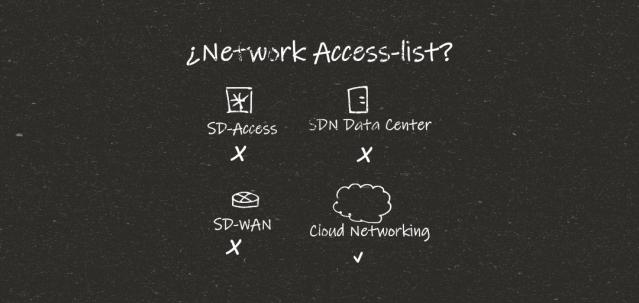 Integración SDN