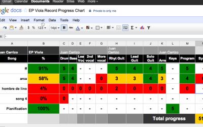 Mi propio Recording chart en gDocs