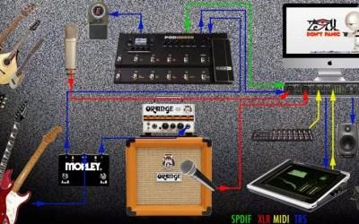 ZiX: Las guitarras para el album