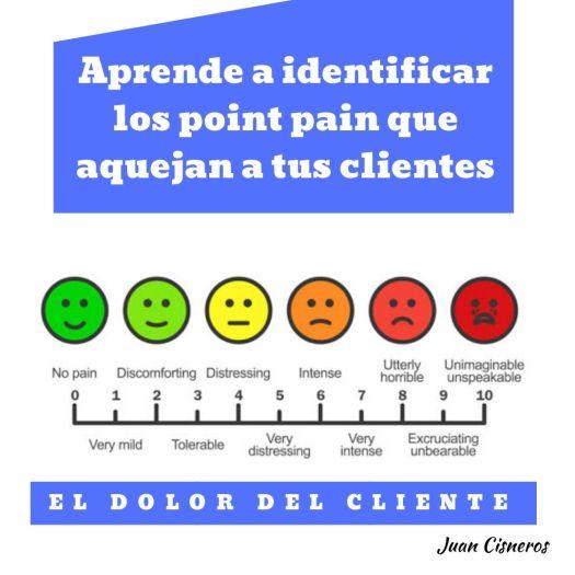 ¿Quieres ganar dinero y notoriedad con el desarrollo de software? - Identifica los puntos de dolor de tu cliente o  pain points