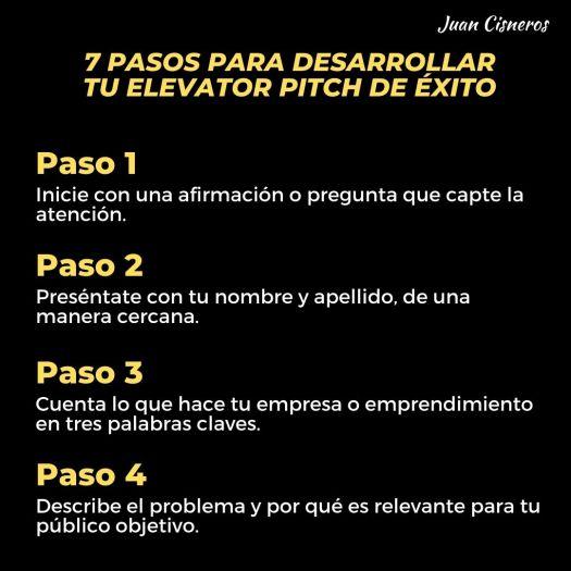 3 ejemplos prácticos para hacer un elevator pitch de impacto Pasos a seguir 1