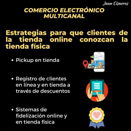 Estrategias de ventas multicanal multichannel