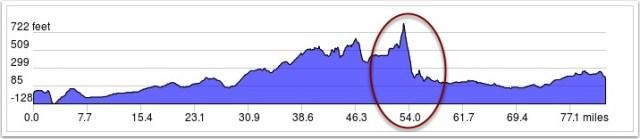 Elevation profile 2jpg