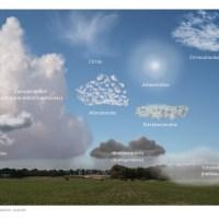 ¿Cómo se forman las nubes?