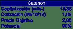 Precio Referencia Catenon 1S13