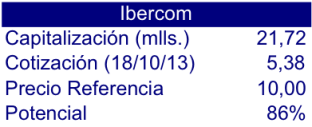 Precio referencia Ibercom 18 octubre 2013