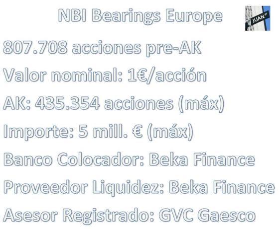 NBI Bearings Europe Datos previos salida MAB
