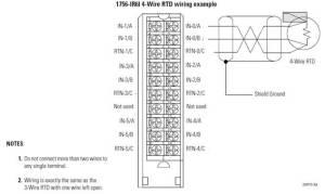 Belajar memakai Module Thermocouple (TC) 1756IT6I, Controllogix | Juare97's Blog ~ berbagi