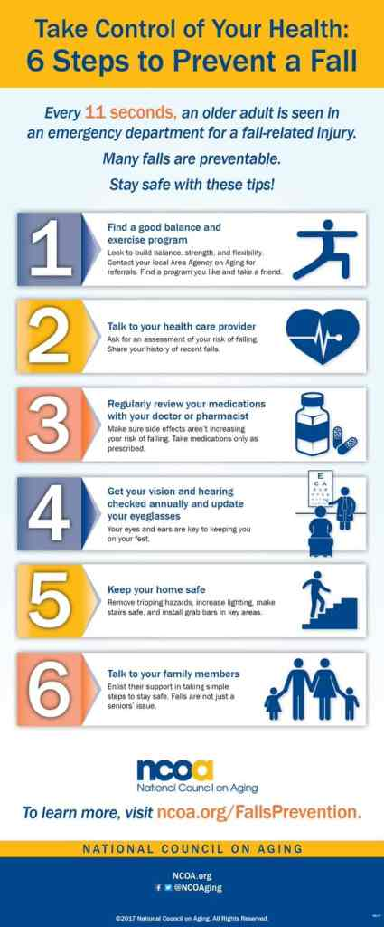 simple steps to prevent falls+NCOA-Falls-Free-Infographic