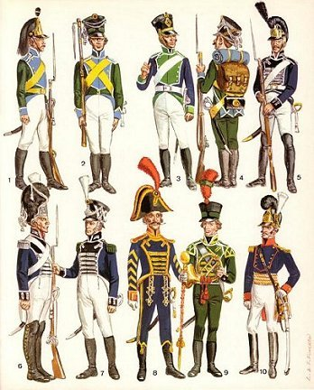 wirtembergian_troops_napoleonic_wars