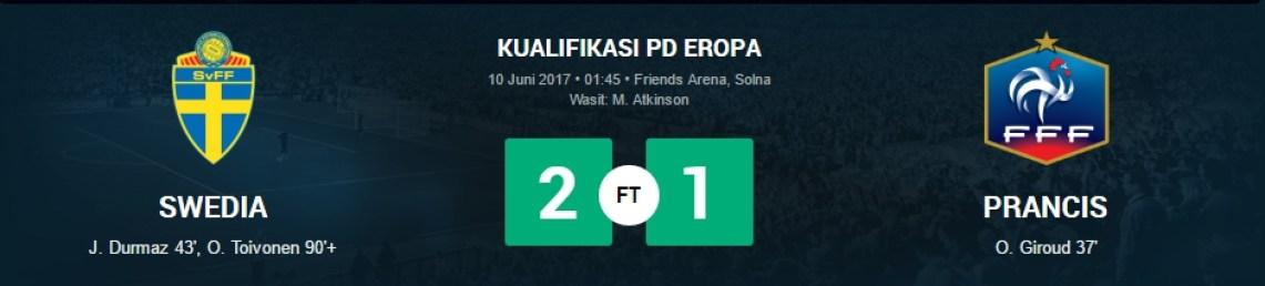Laporan Hasil Pertandingan: Swedia 2-1 Prancis