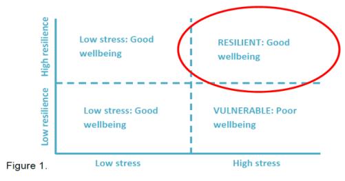 building self esteem1