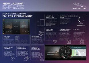 Jag_E-PACE_21MY_Pivi_Pro_Infographic_281020