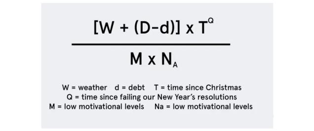 Deze afbeelding heeft een leeg alt-atribuut; de bestandsnaam is blue-Monday-formule.png