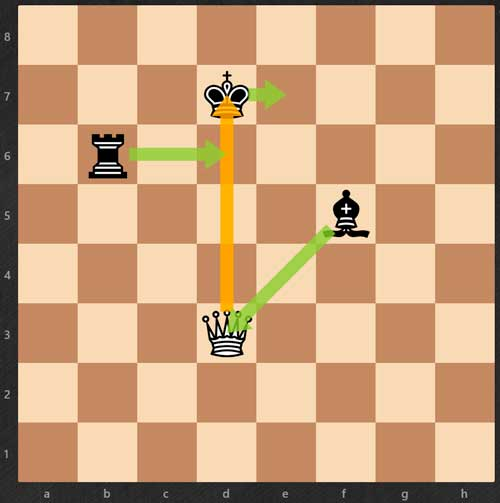 3-opciones-al-jaque-reglas de ajedrez