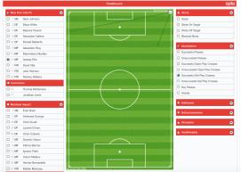 Pirlo vs IMFC set play OK