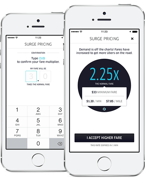 Image result for uber price calculation ghana