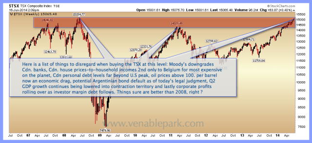 TSX trouble under the hood June 16, 2014