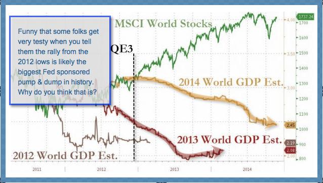 QE Ponzi Nov 2014
