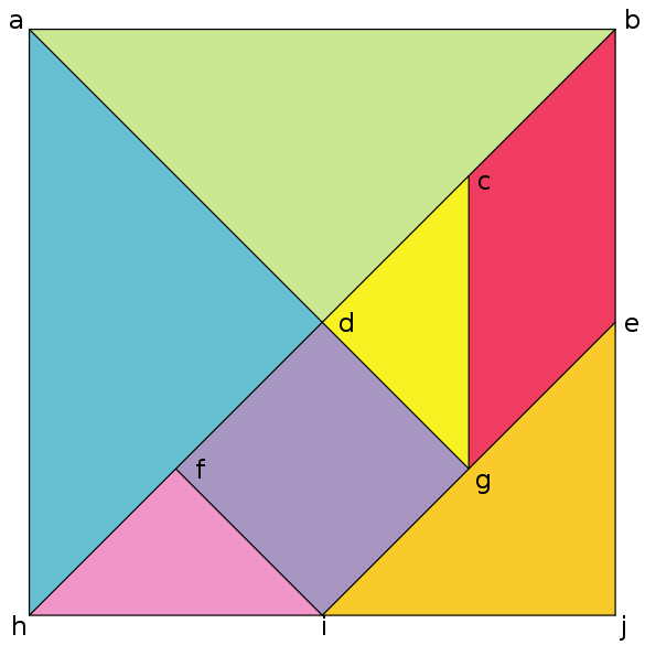 https://i1.wp.com/juguetes.es/wp-content/files/2008/12/tangram1.png