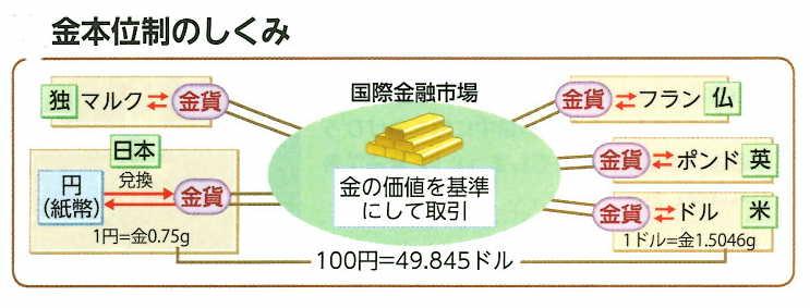 仮想通貨 貨幣としての利便性 1ビットコイン 高すぎ