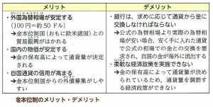 帝国書院「図説日本史通覧」P267