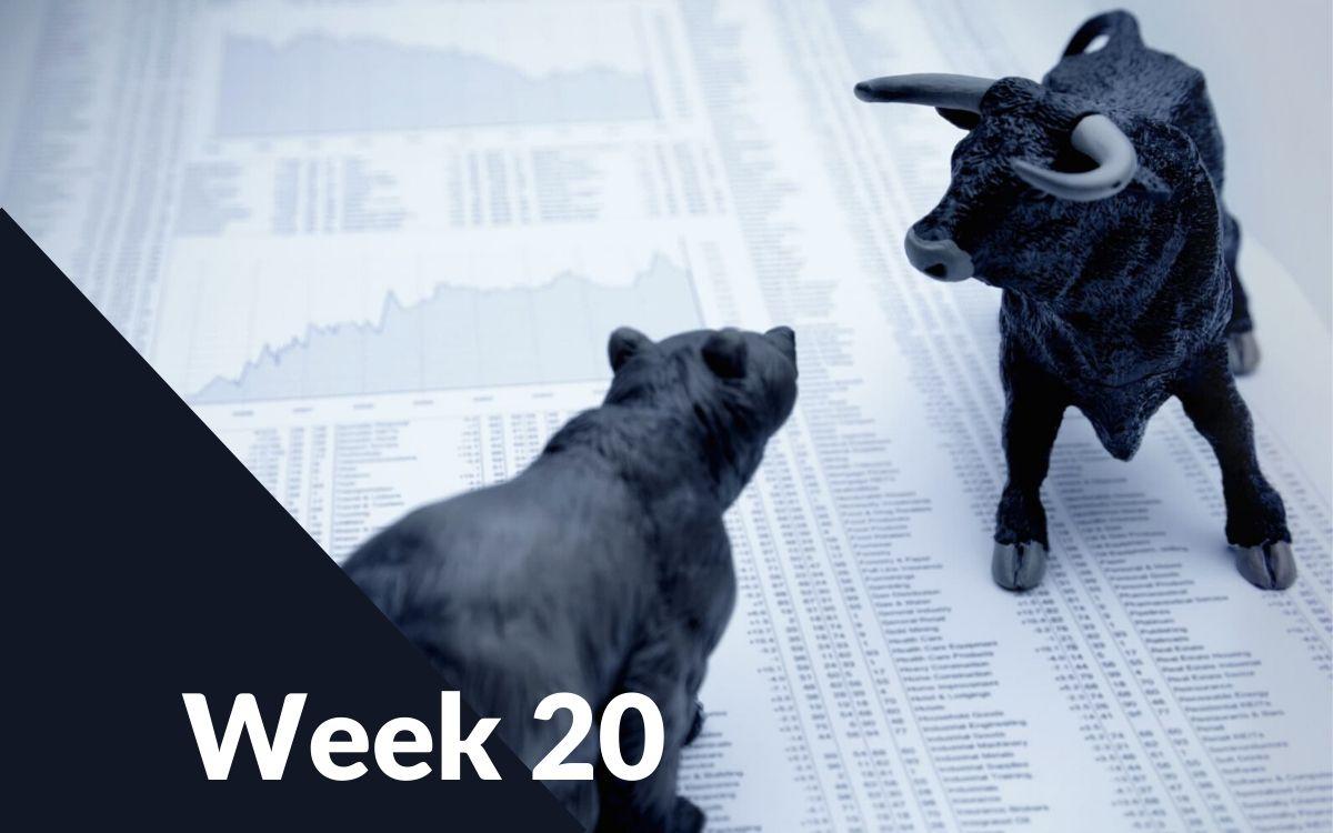 Week 20: Its a draw - The UK Market vs My Portfolios
